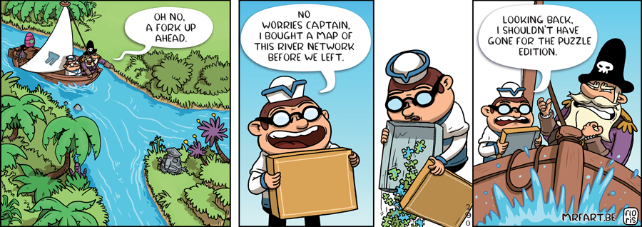 Captain Anchovy The Puzzle Map
